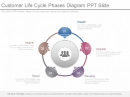 Custom Customer Life Cycle Phases Diagram Ppt Slide