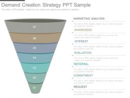 Custom Demand Creation Strategy Ppt Sample