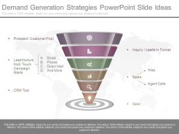Custom Demand Generation Strategies Powerpoint Slide Ideas