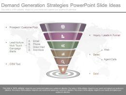 Custom Demand Generation Strategies Powerpoint Slide Ideas