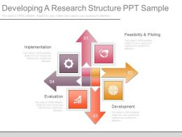 Custom Developing A Research Structure Ppt Sample