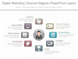 custom_digital_marketing_channel_diagram_powerpoint_layout_Slide01
