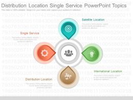 Custom Distribution Location Single Service Powerpoint Topics