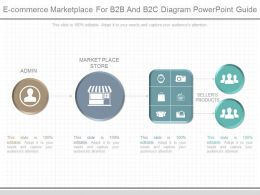 Custom E Commerce Marketplace For B2b And B2c Diagram Powerpoint Guide