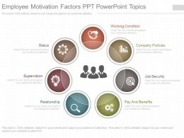 Custom Employee Motivation Factors Ppt Powerpoint Topics