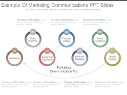 Custom Example Of Marketing Communications Ppt Slides
