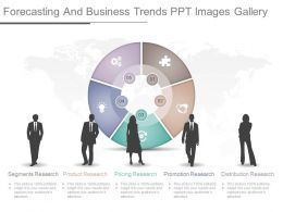 Custom Forecasting And Business Trends Ppt Images Gallery