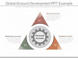 Custom Global Account Development Ppt Example