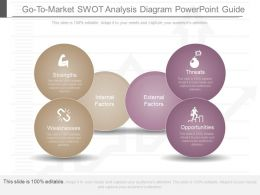 Custom Go To Market Swot Analysis Diagram Powerpoint Guide