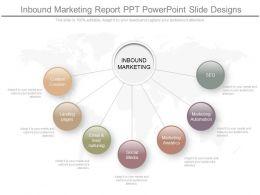 Custom Inbound Marketing Report Ppt Powerpoint Slide Designs