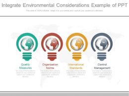 Custom Integrate Environmental Considerations Example Of Ppt