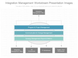 Custom Integration Management Workstream Presentation Images