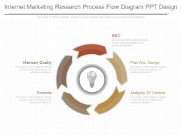 Custom Internet Marketing Research Process Flow Diagram Ppt Design