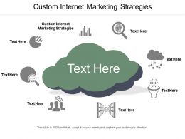 Custom Internet Marketing Strategies Ppt Powerpoint Presentation Infographic Template Outline Cpb
