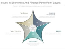 Custom Issues In Economics And Finance Powerpoint Layout