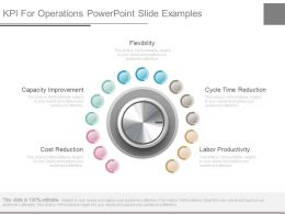 Custom Kpi For Operations Powerpoint Slide Examples