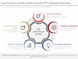 Custom Law Practice Growth Areas Example Ppt Sample Download