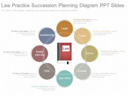 Custom Law Practice Succession Planning Diagram Ppt Slides
