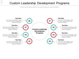 Custom Leadership Development Programs Ppt Powerpoint Presentation Slides Cpb