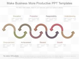 Custom Make Business More Productive Ppt Templates