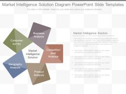 Custom Market Intelligence Solution Diagram Powerpoint Slide Templates