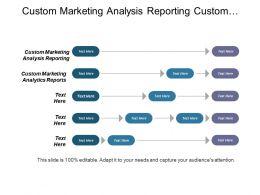 Custom Marketing Analysis Reporting Custom Marketing Analytics Reports Cpb