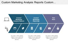 Custom Marketing Analysis Reports Custom Marketing Reporting Display Marketing Cpb
