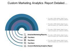 Custom Marketing Analytics Report Detailed Marketing Reports Marketing Productivity Cpb