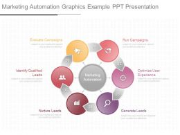 Custom Marketing Automation Graphics Example Ppt Presentation