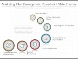 Custom Marketing Plan Development Powerpoint Slide Themes