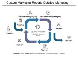 Custom Marketing Reports Detailed Marketing Analytics Detailed Marketing Reporting Cpb