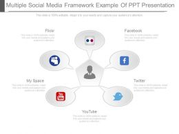 Custom Multiple Social Media Framework Example Of Ppt Presentation