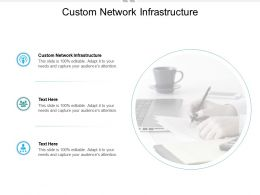 Custom Network Infrastructure Ppt Powerpoint Presentation Ideas Background Designs Cpb