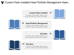 Custom Parts Installed Head Portfolio Management Head Risk Policy