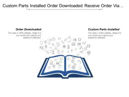 Custom Parts Installed Order Downloaded Receive Order Via Internet