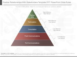 Custom Positive Relationships With Stakeholders Template Ppt Powerpoint Slide Rules