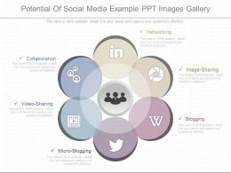 Custom Potential Of Social Media Example Ppt Images Gallery
