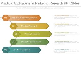 Custom Practical Applications In Marketing Research Ppt Slides