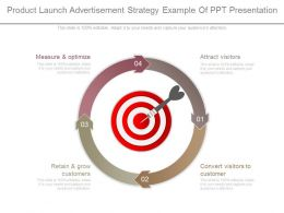 Custom Product Launch Advertisement Strategy Example Of Ppt Presentation