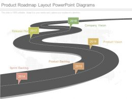 Custom Product Roadmap Layout Powerpoint Diagrams