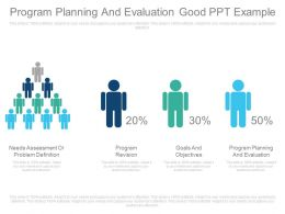 Custom Program Planning And Evaluation Good Ppt Example