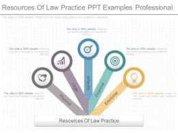 Custom Resources Of Law Practice Ppt Examples Professional