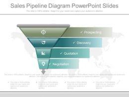 Custom Sales Pipeline Diagram Powerpoint Slides
