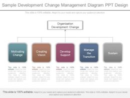 Custom Sample Development Change Management Diagram Ppt Design