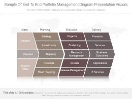 Custom Sample Of End To End Portfolio Management Diagram Presentation Visuals