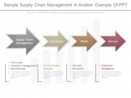 Custom Sample Supply Chain Management In Aviation Example Of Ppt