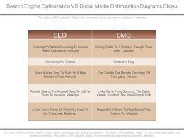 Custom Search Engine Optimization Vs Social Media Optimization Diagrams Slides