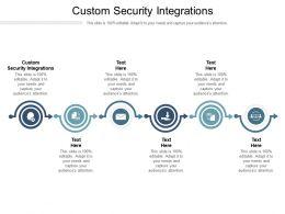 Custom Security Integrations Ppt Powerpoint Presentation Inspiration Design Templates Cpb