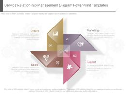 Custom Service Relationship Management Diagram Powerpoint Templates