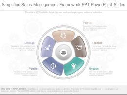Custom Simplified Sales Management Framework Ppt Powerpoint Slides